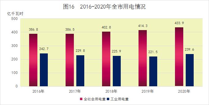 济南2021年2月gdp_一季度GDP能有18 么 2021年2月宏观数据预测